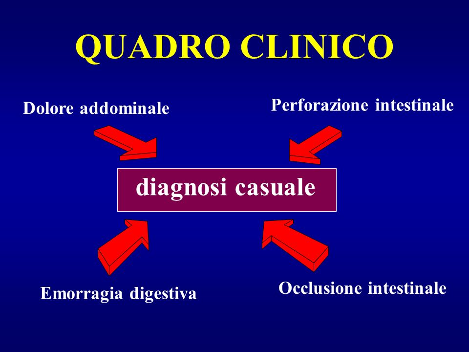 QUADRO CLINICO diagnosi casuale Perforazione intestinale