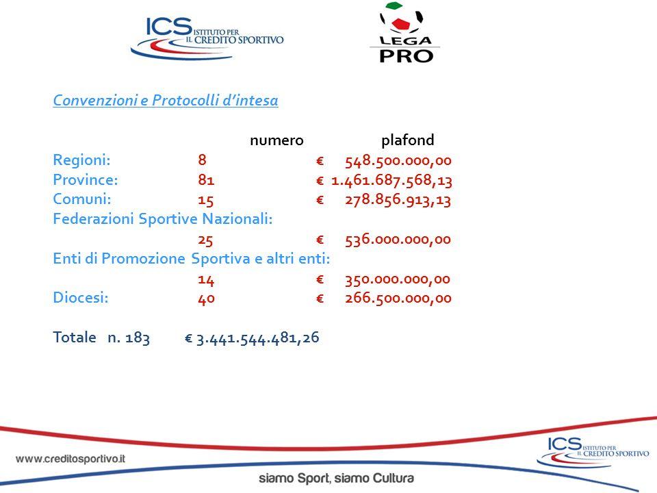 Convenzioni e Protocolli d'intesa