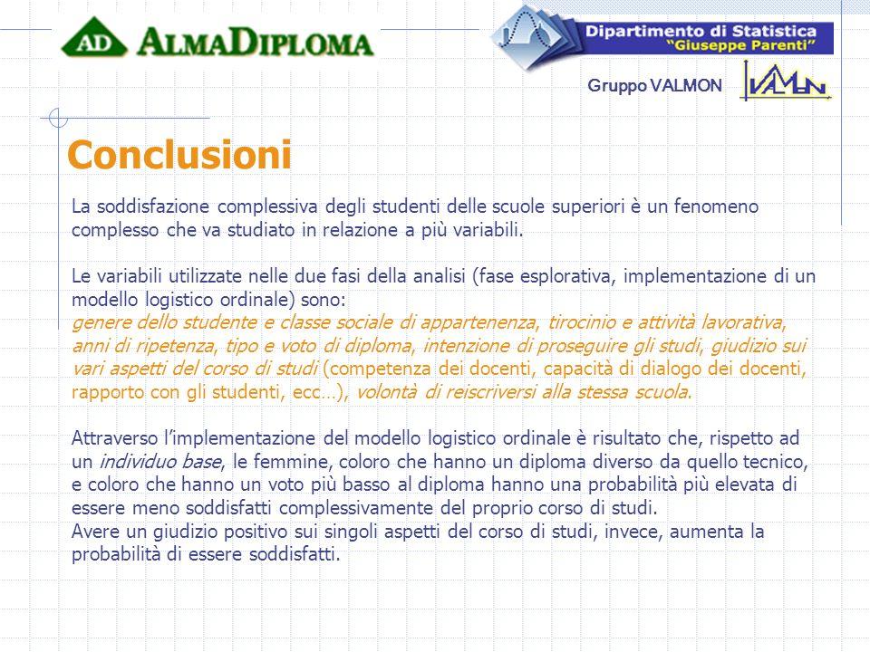 ConclusioniLa soddisfazione complessiva degli studenti delle scuole superiori è un fenomeno complesso che va studiato in relazione a più variabili.
