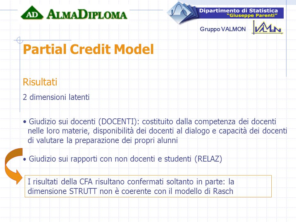 Partial Credit Model Risultati