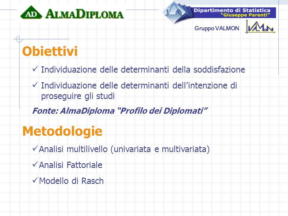 Obiettivi Metodologie