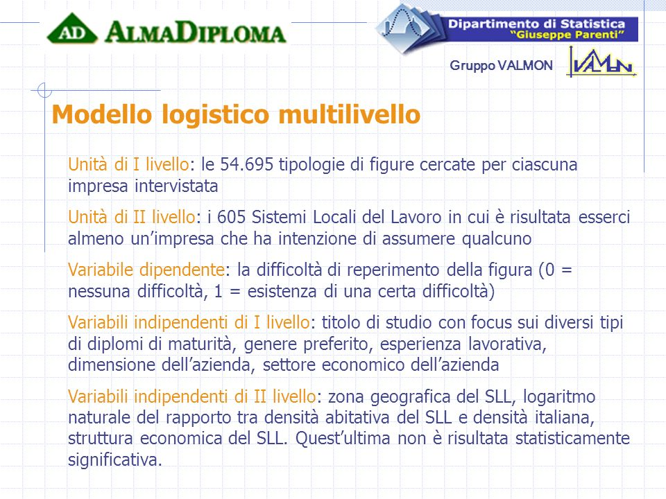 Modello logistico multilivello