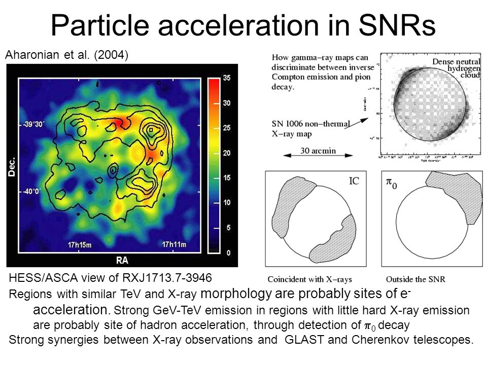 Particle acceleration in SNRs