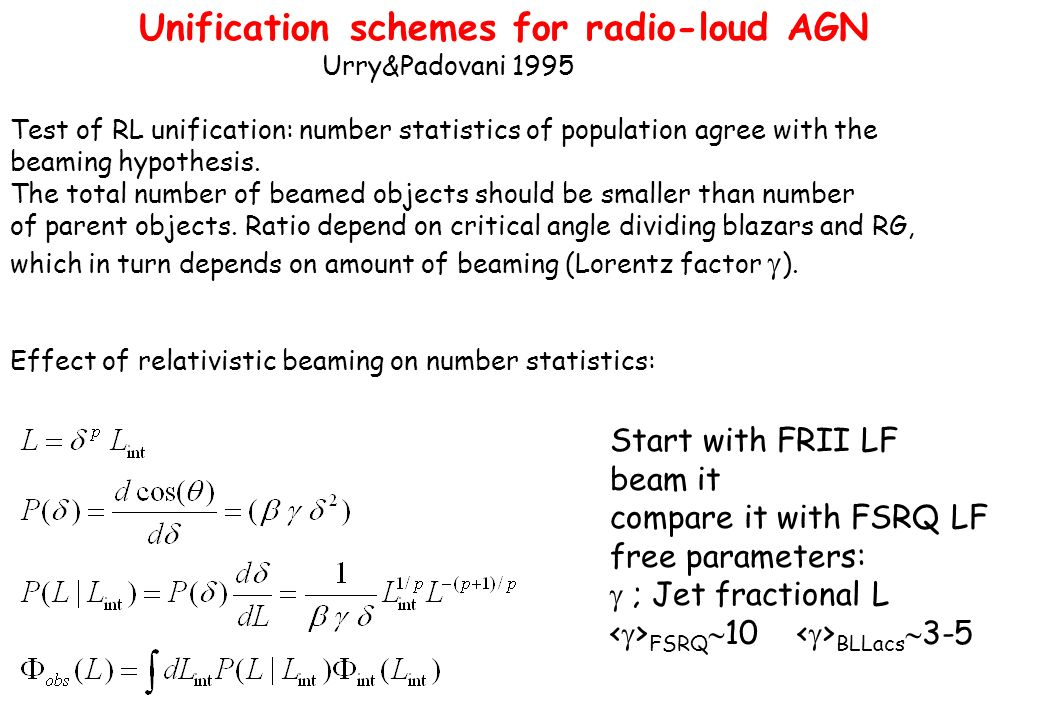 Unification schemes for radio-loud AGN