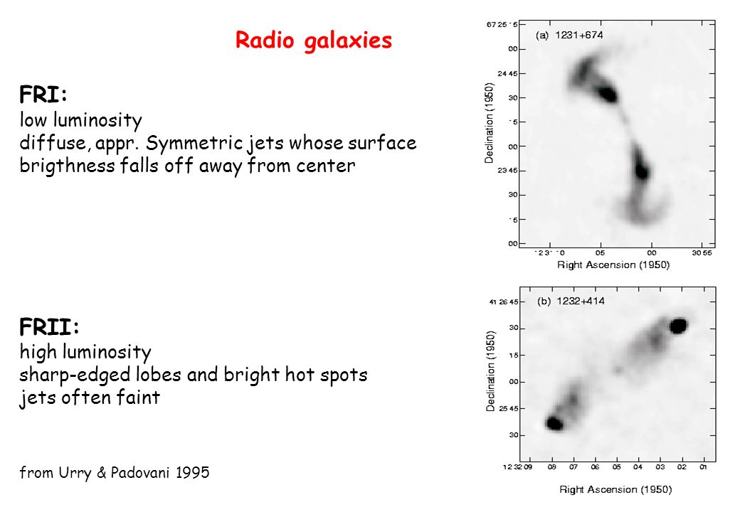 Radio galaxies FRI: FRII: low luminosity