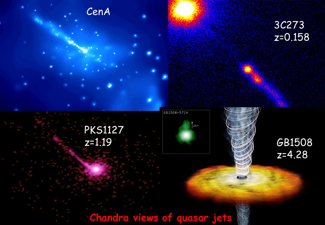 CenA 3C273 z=0.158 PKS1127 z=1.19 GB1508 z=4.28 Chandra views of quasar jets
