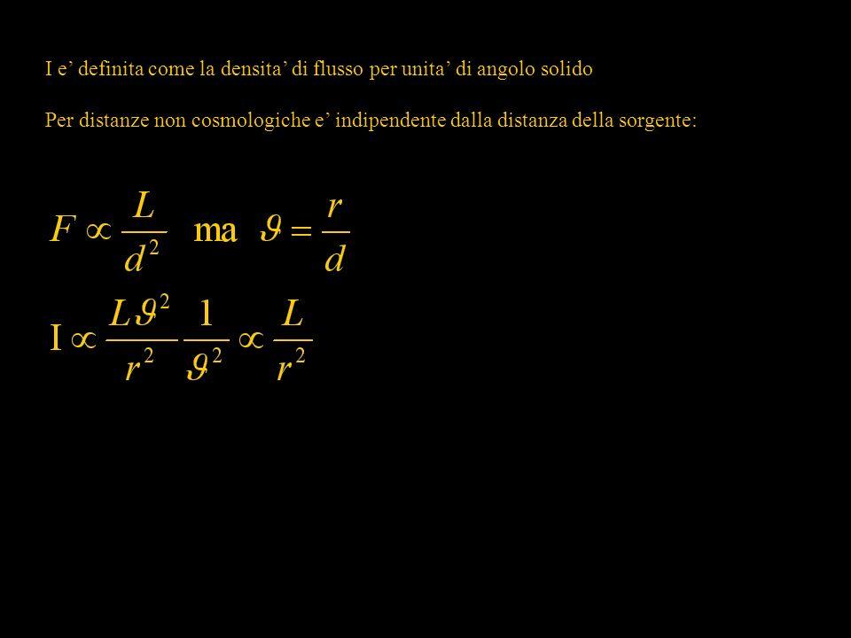 I e' definita come la densita' di flusso per unita' di angolo solido