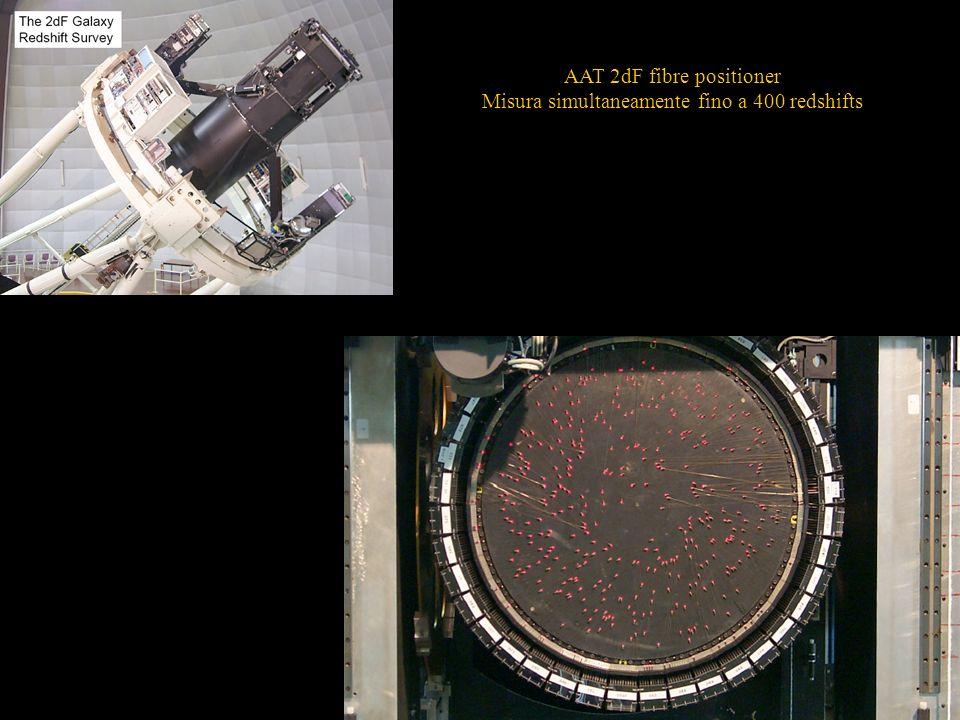 AAT 2dF fibre positioner Misura simultaneamente fino a 400 redshifts
