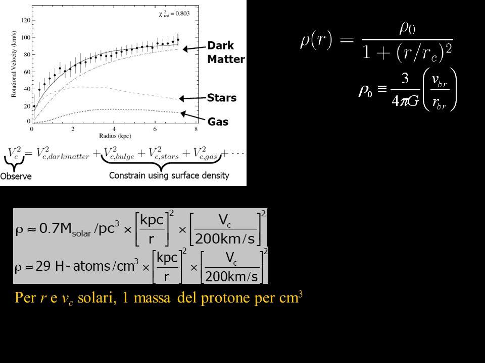 Per r e vc solari, 1 massa del protone per cm3