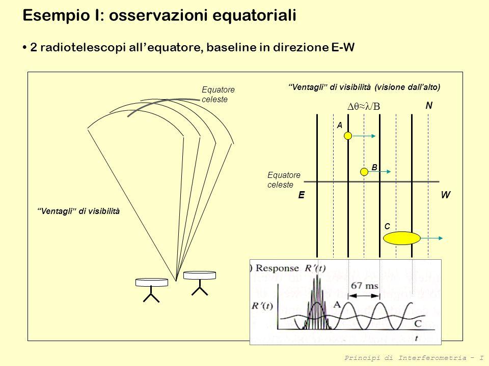 Esempio I: osservazioni equatoriali