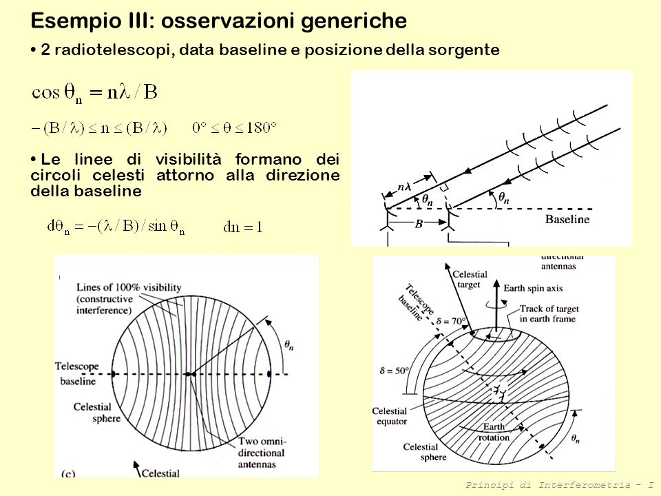 Esempio III: osservazioni generiche