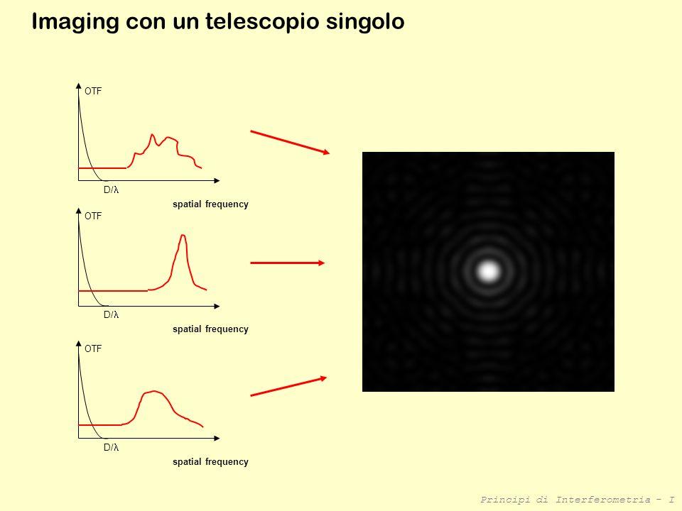 Imaging con un telescopio singolo