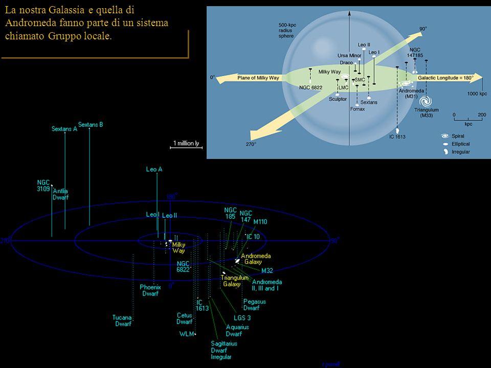 La nostra Galassia e quella di Andromeda fanno parte di un sistema chiamato Gruppo locale.