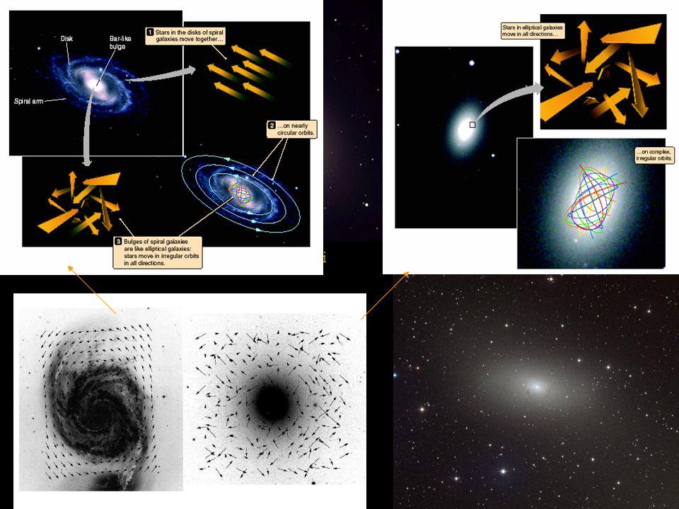 Un galassia ellittica gigante (M87)