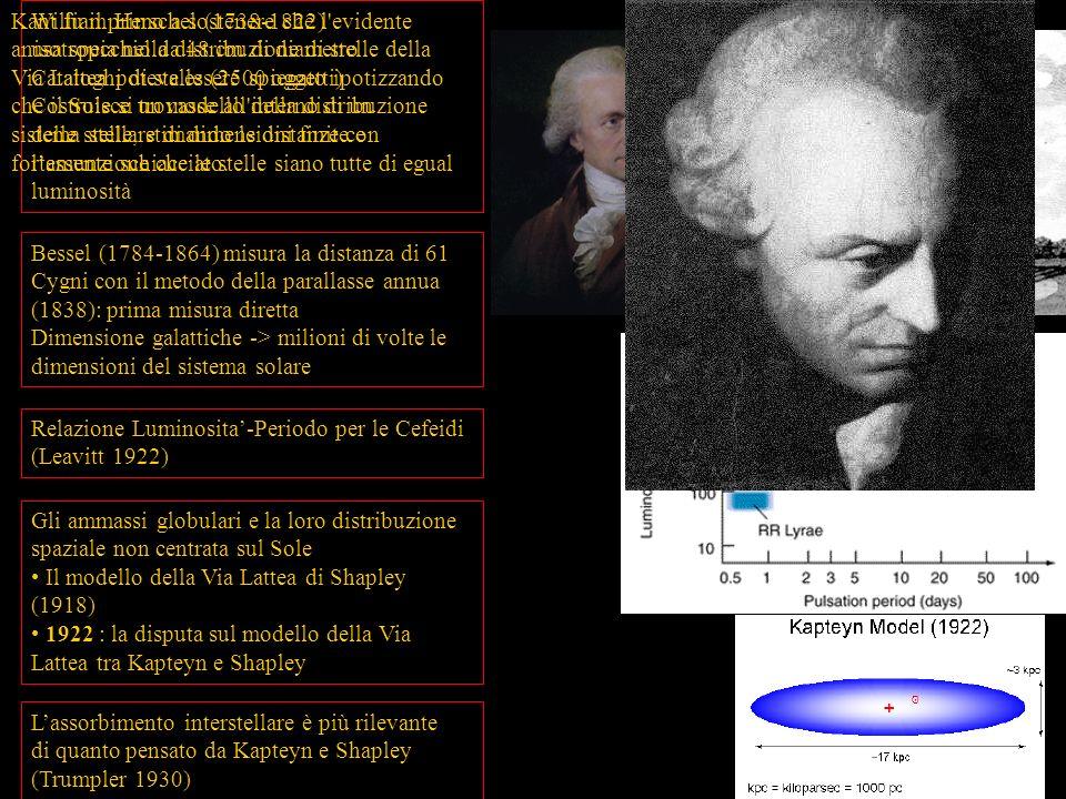Kant fu il primo a sostenere che l evidente anisotropia nella distribuzione di stelle della Via Lattea poteva essere spiegato ipotizzando che il Sole si trovasse all interno di un sistema stellare di dimensioni finite e fortemente schiacciato.