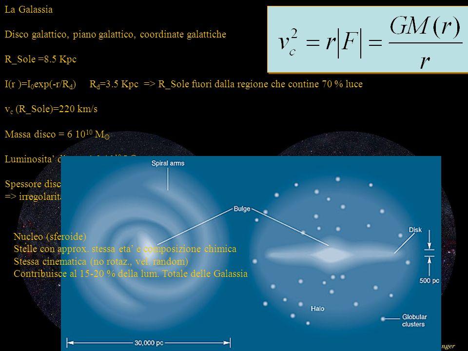 La Galassia Disco galattico, piano galattico, coordinate galattiche. R_Sole =8.5 Kpc.