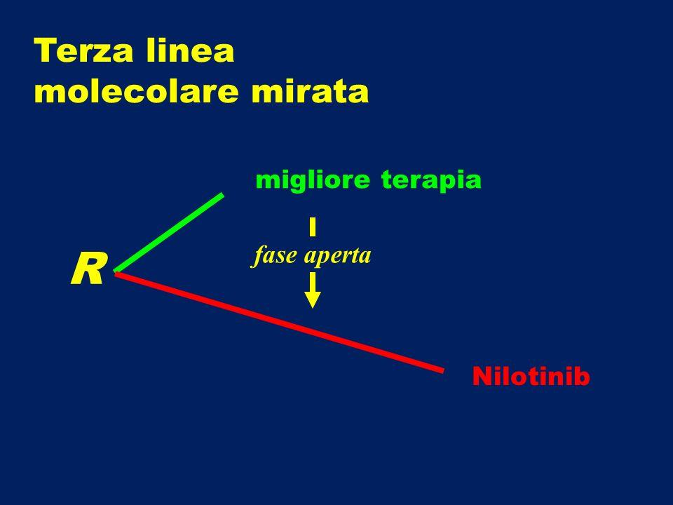 Terza linea molecolare mirata