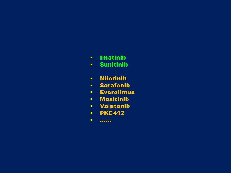 Imatinib Sunitinib Nilotinib Sorafenib Everolimus Masitinib Valatanib PKC412 ……