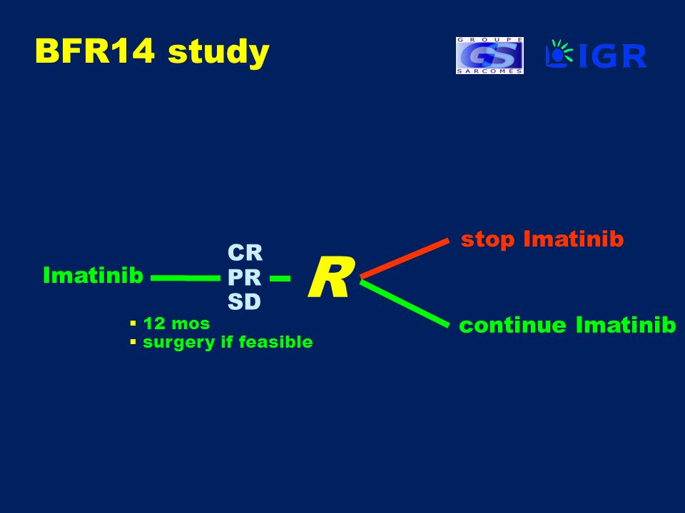 R BFR14 study stop Imatinib CR PR Imatinib SD continue Imatinib 12 mos