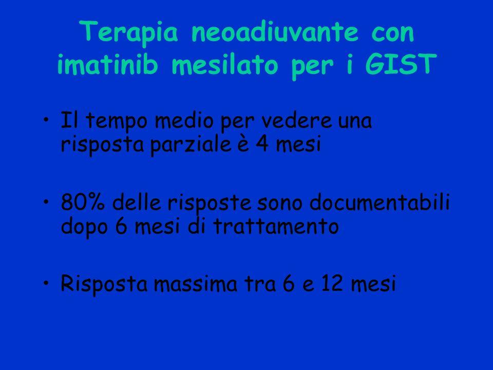 Terapia neoadiuvante con imatinib mesilato per i GIST