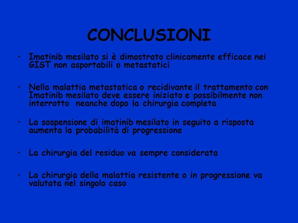 CONCLUSIONI Imatinib mesilato si è dimostrato clinicamente efficace nei GIST non asportabili o metastatici.