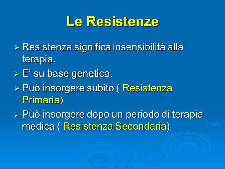 Le Resistenze Resistenza significa insensibilità alla terapia.