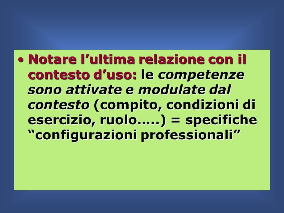 Notare l'ultima relazione con il contesto d'uso: le competenze sono attivate e modulate dal contesto (compito, condizioni di esercizio, ruolo…..) = specifiche configurazioni professionali