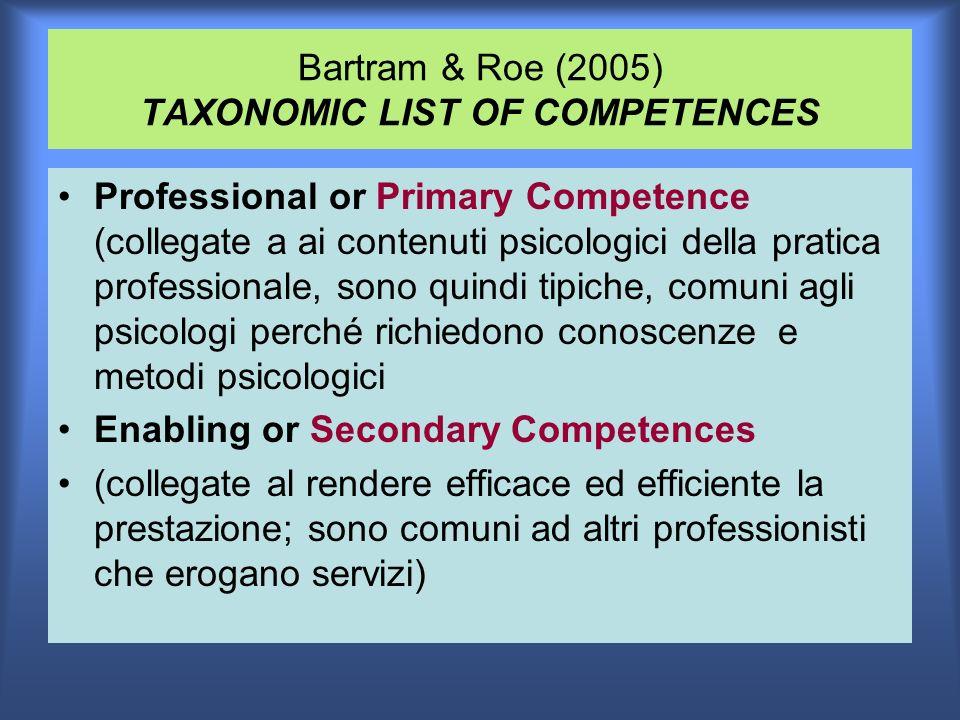 Bartram & Roe (2005) TAXONOMIC LIST OF COMPETENCES