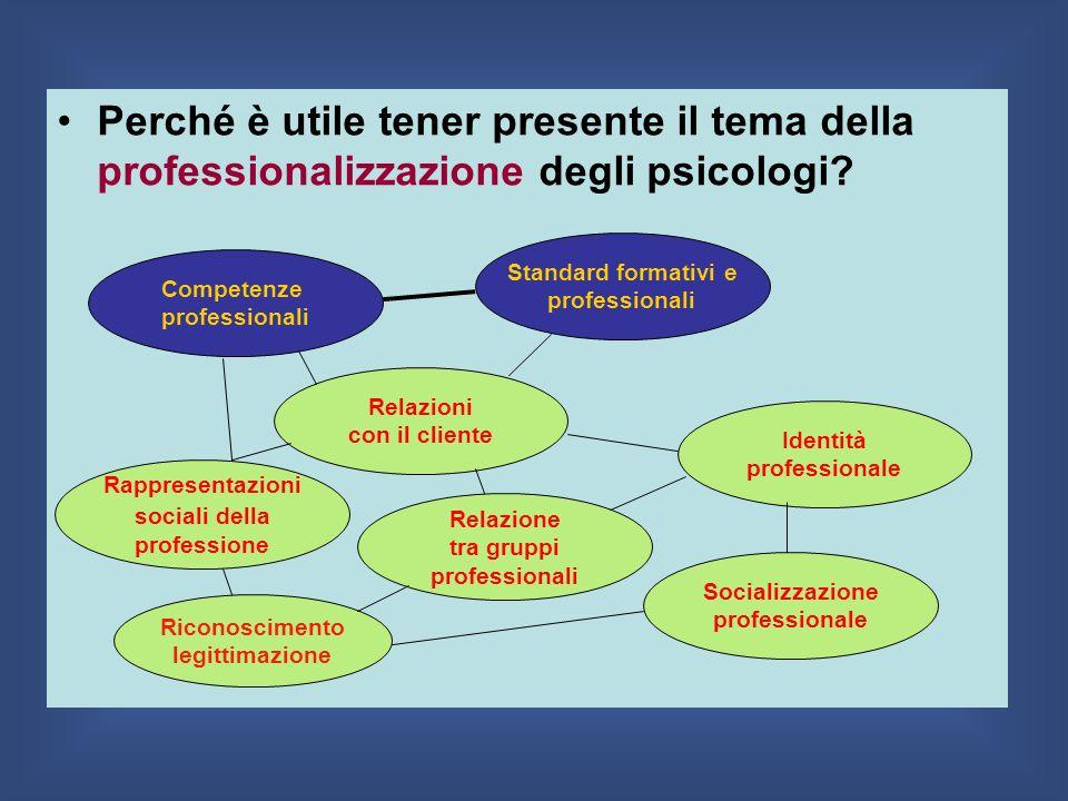 Perché è utile tener presente il tema della professionalizzazione degli psicologi
