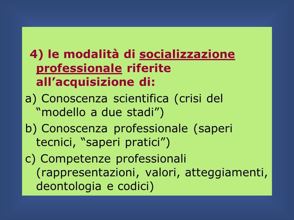 4) le modalità di socializzazione professionale riferite all'acquisizione di: