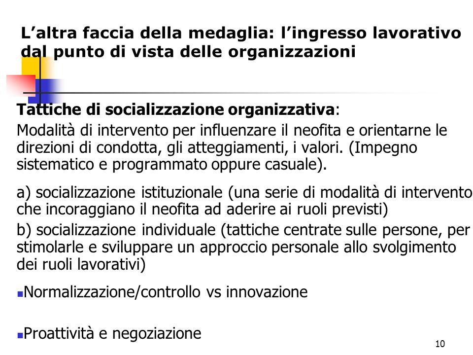 L'altra faccia della medaglia: l'ingresso lavorativo dal punto di vista delle organizzazioni