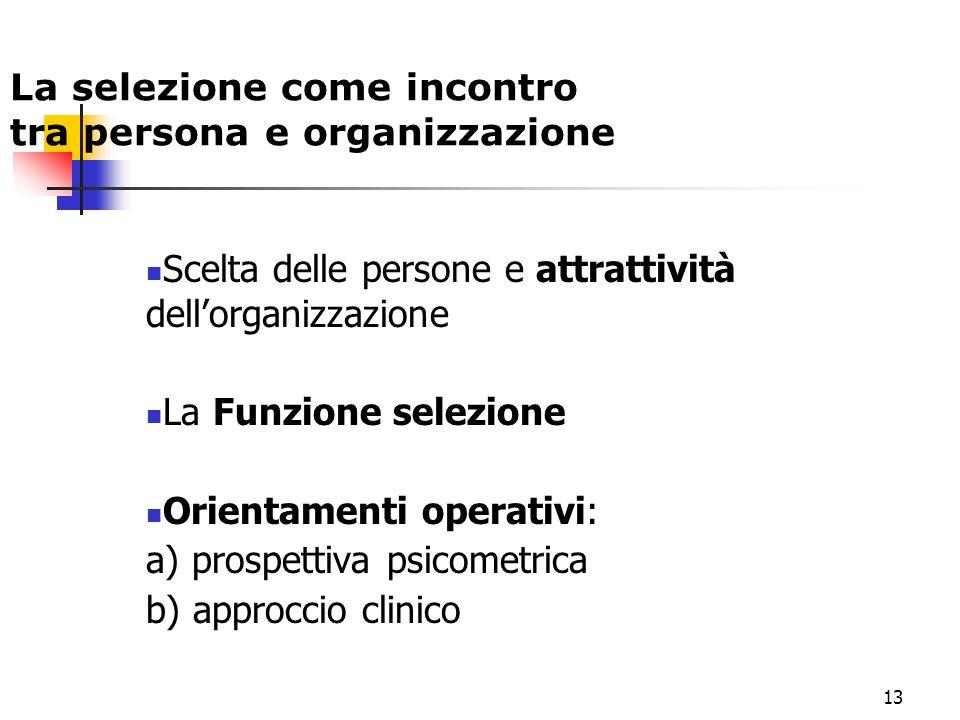 La selezione come incontro tra persona e organizzazione