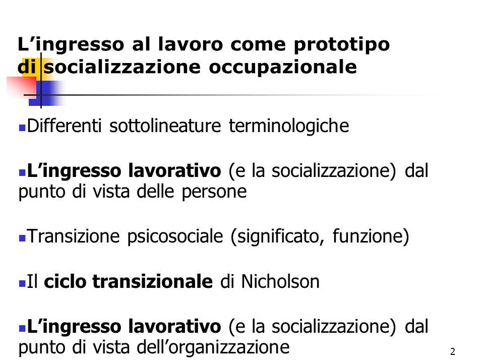 L'ingresso al lavoro come prototipo di socializzazione occupazionale