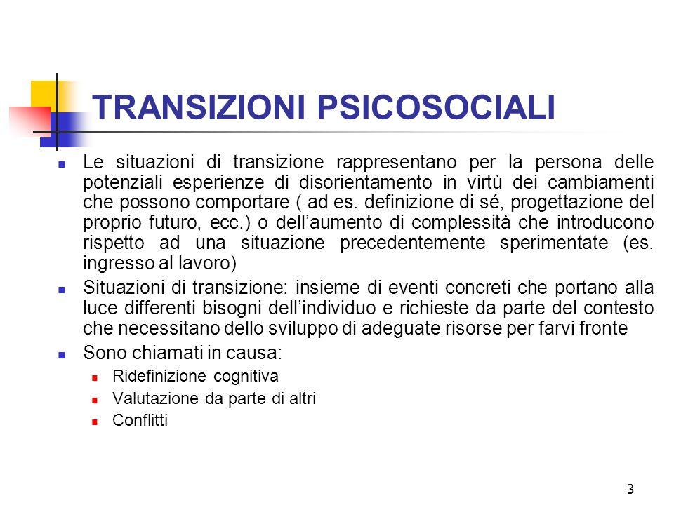 TRANSIZIONI PSICOSOCIALI