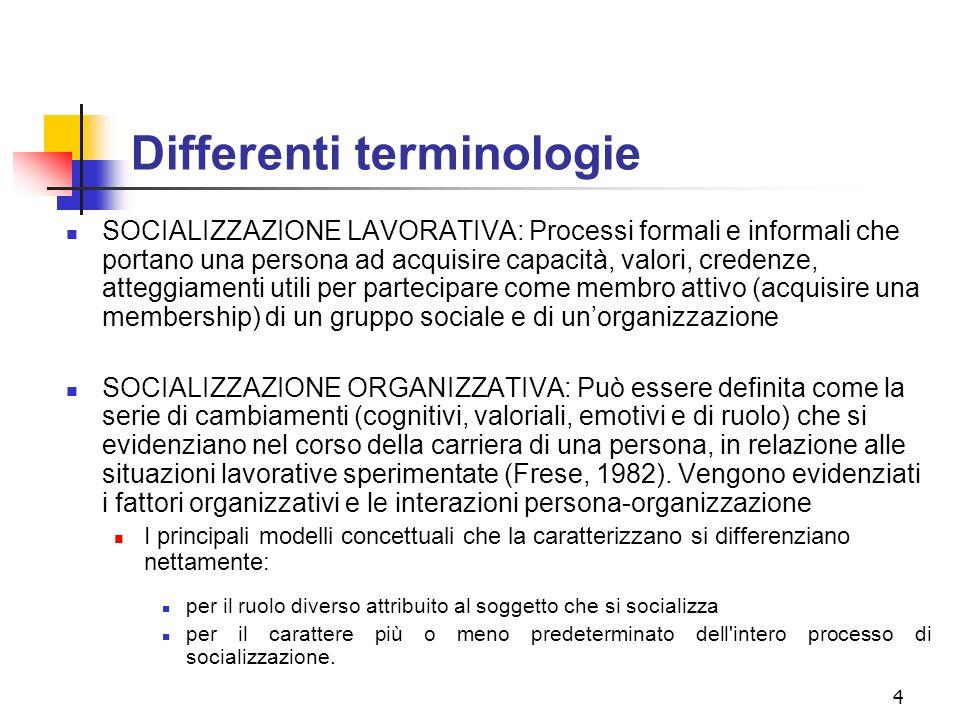 Differenti terminologie