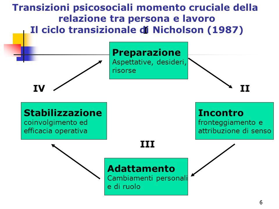 Transizioni psicosociali momento cruciale della