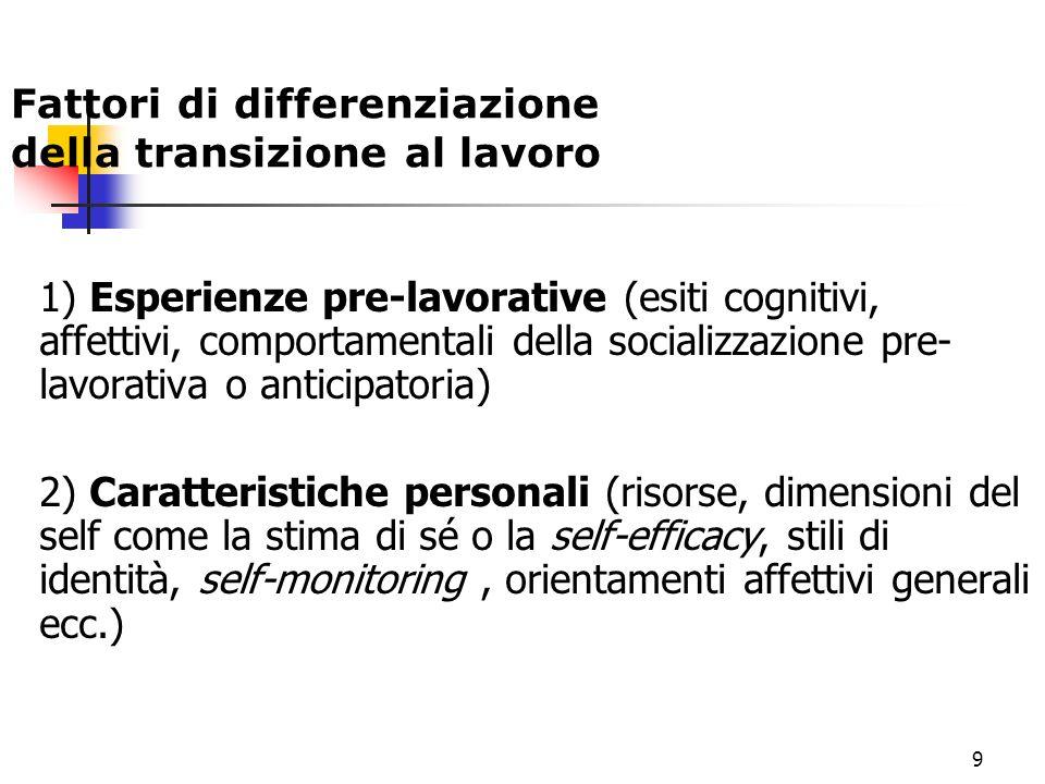 Fattori di differenziazione della transizione al lavoro