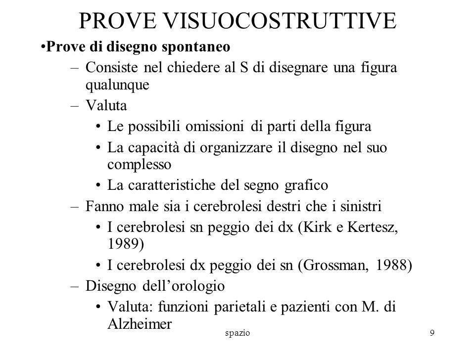 PROVE VISUOCOSTRUTTIVE