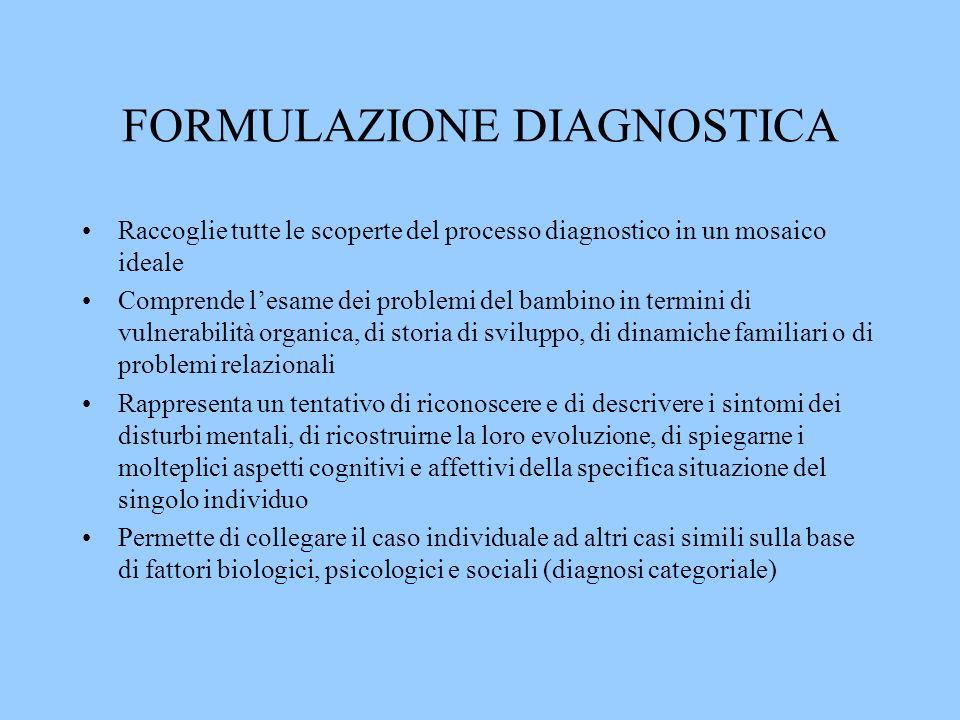 FORMULAZIONE DIAGNOSTICA