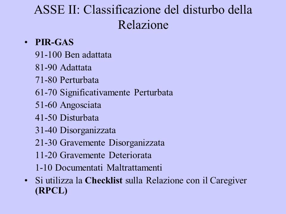 ASSE II: Classificazione del disturbo della Relazione