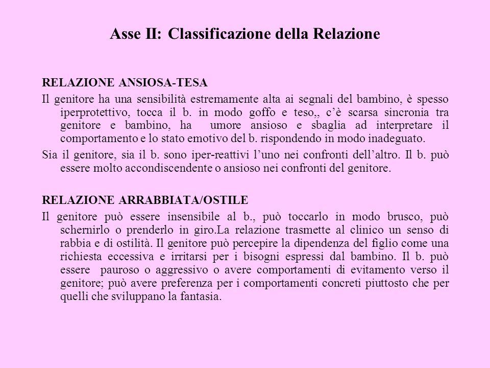 Asse II: Classificazione della Relazione
