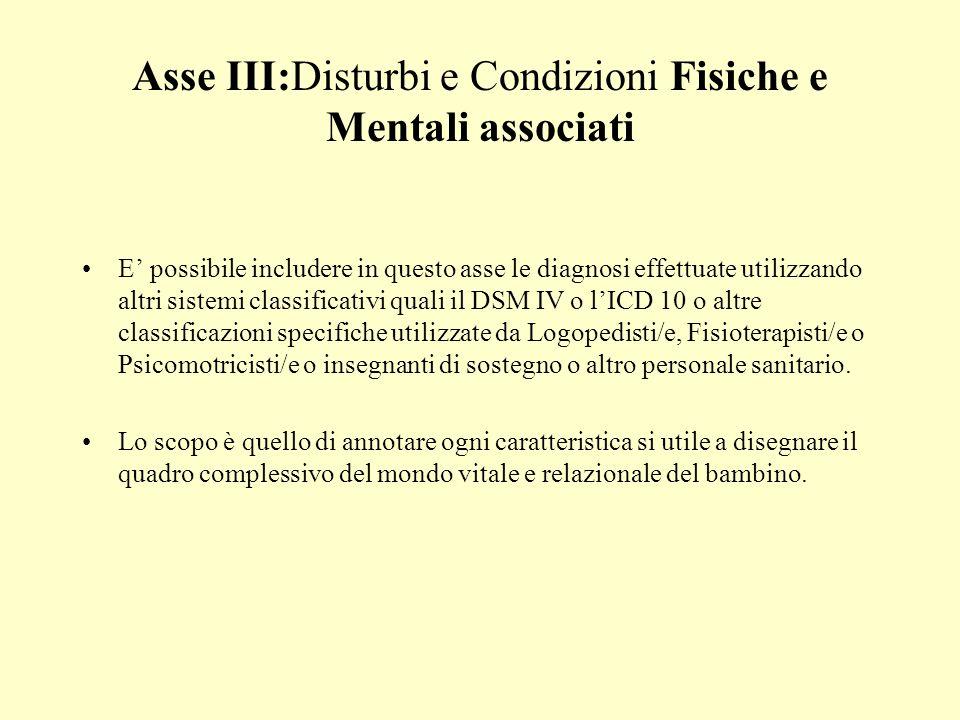 Asse III:Disturbi e Condizioni Fisiche e Mentali associati