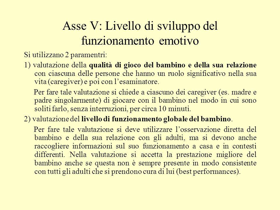 Asse V: Livello di sviluppo del funzionamento emotivo