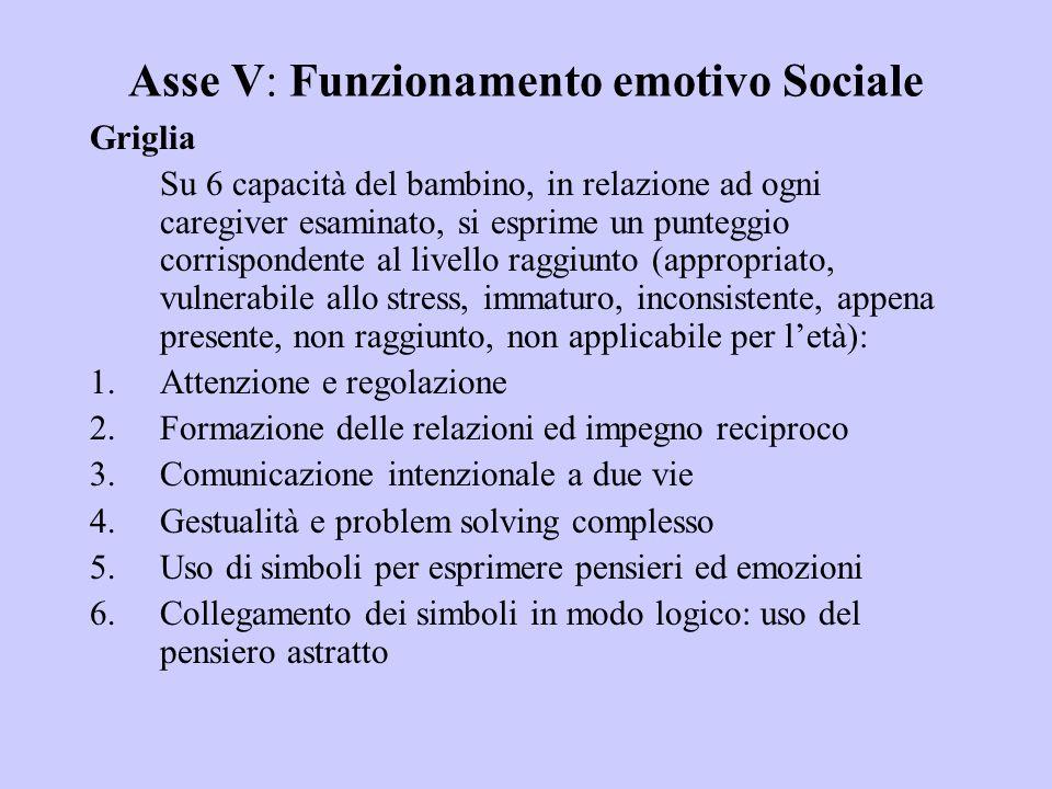 Asse V: Funzionamento emotivo Sociale