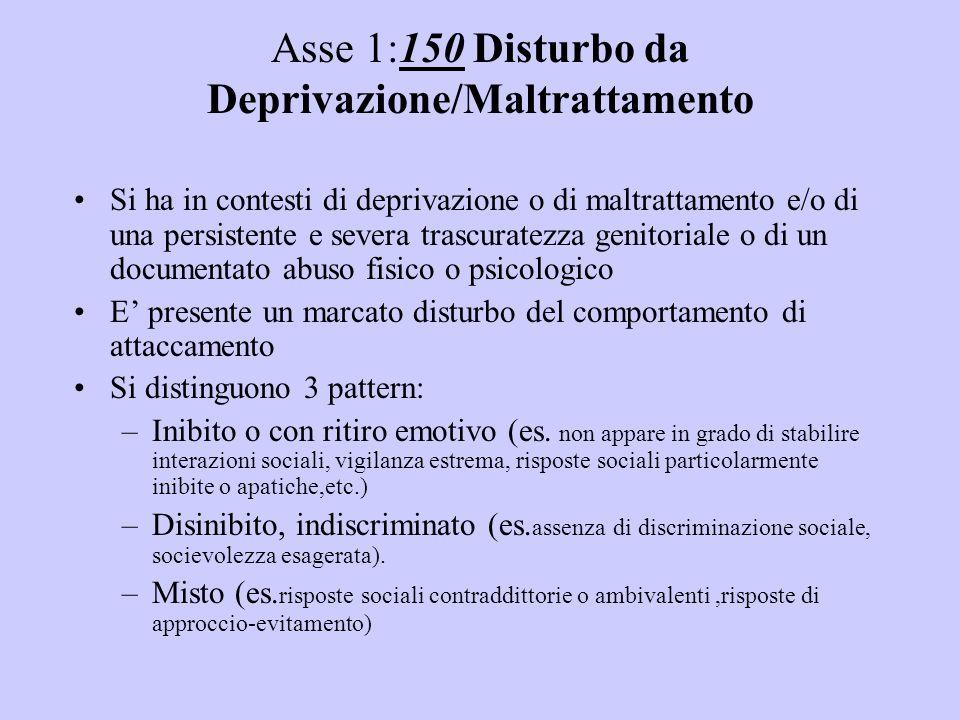 Asse 1:150 Disturbo da Deprivazione/Maltrattamento