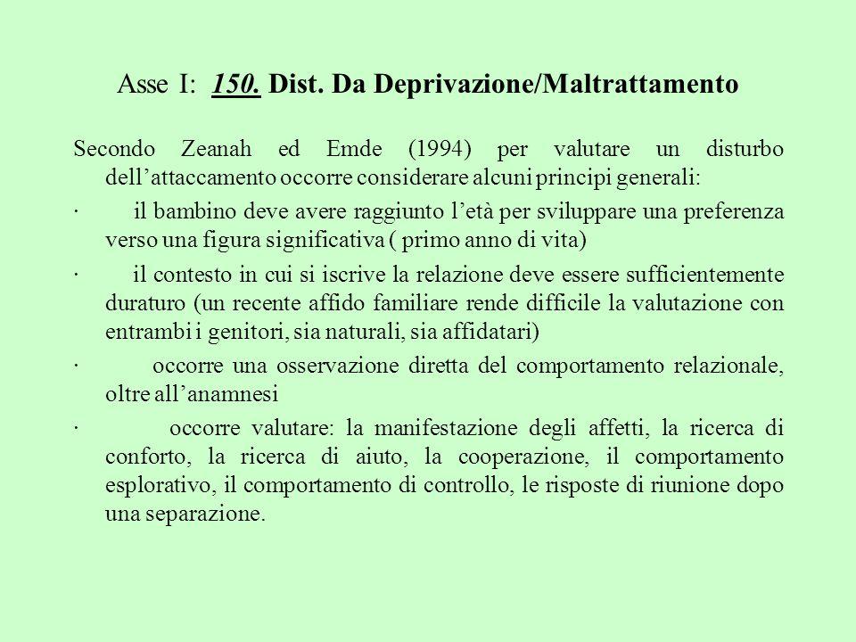 Asse I: 150. Dist. Da Deprivazione/Maltrattamento