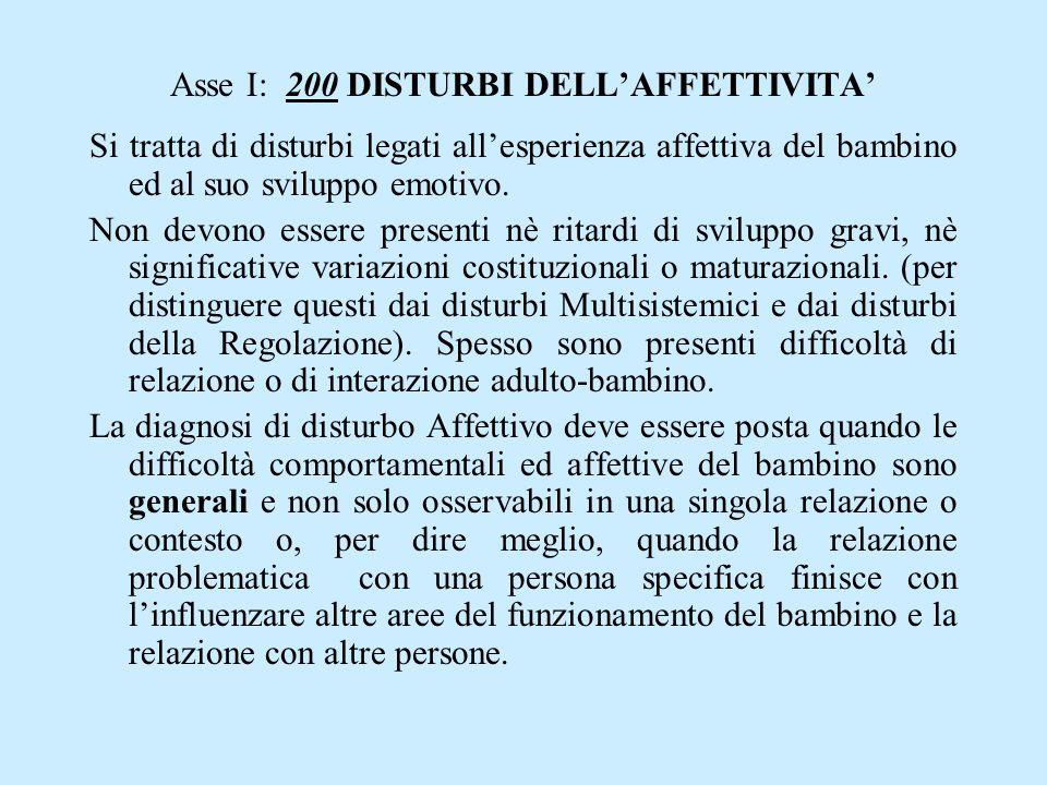 Asse I: 200 DISTURBI DELL'AFFETTIVITA'