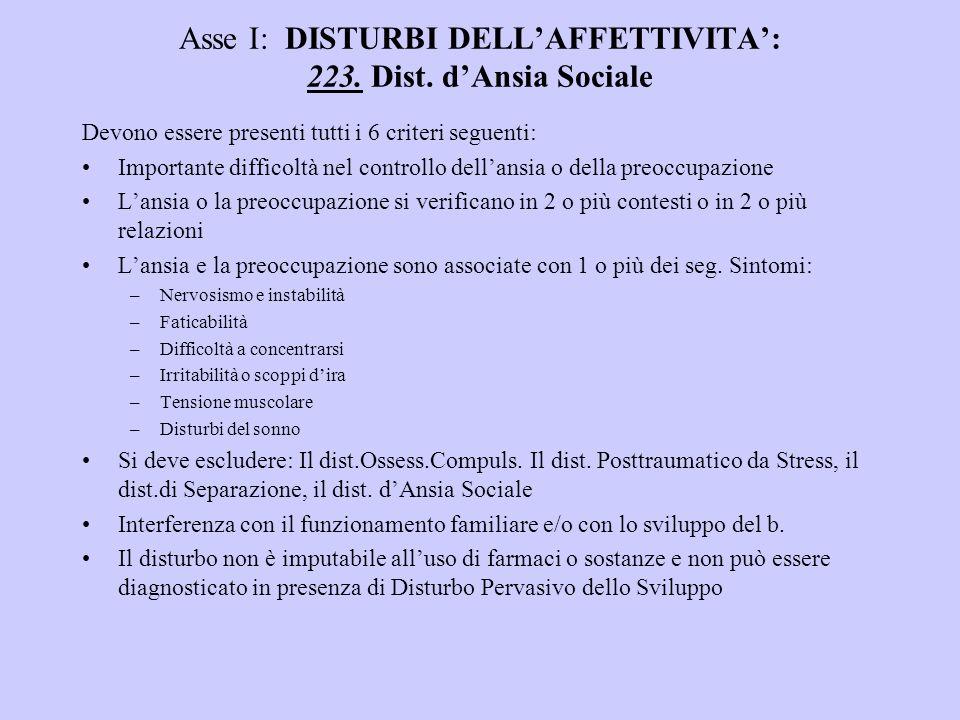 Asse I: DISTURBI DELL'AFFETTIVITA': 223. Dist. d'Ansia Sociale