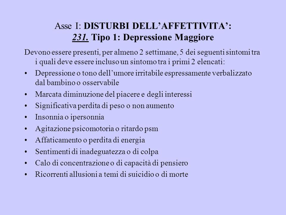 Asse I: DISTURBI DELL'AFFETTIVITA': 231. Tipo 1: Depressione Maggiore