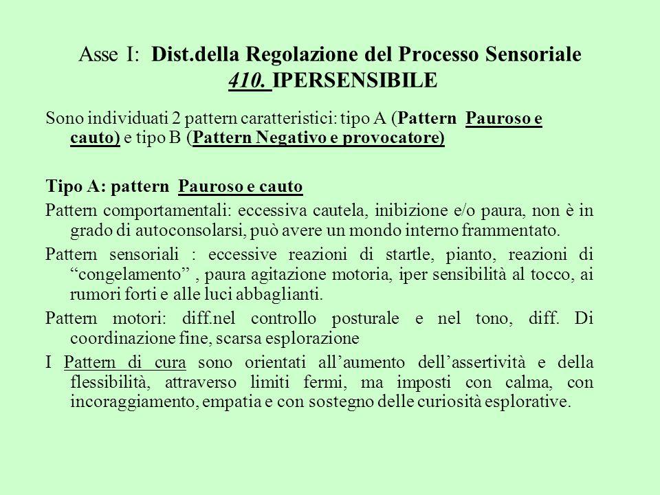 Asse I: Dist. della Regolazione del Processo Sensoriale 410